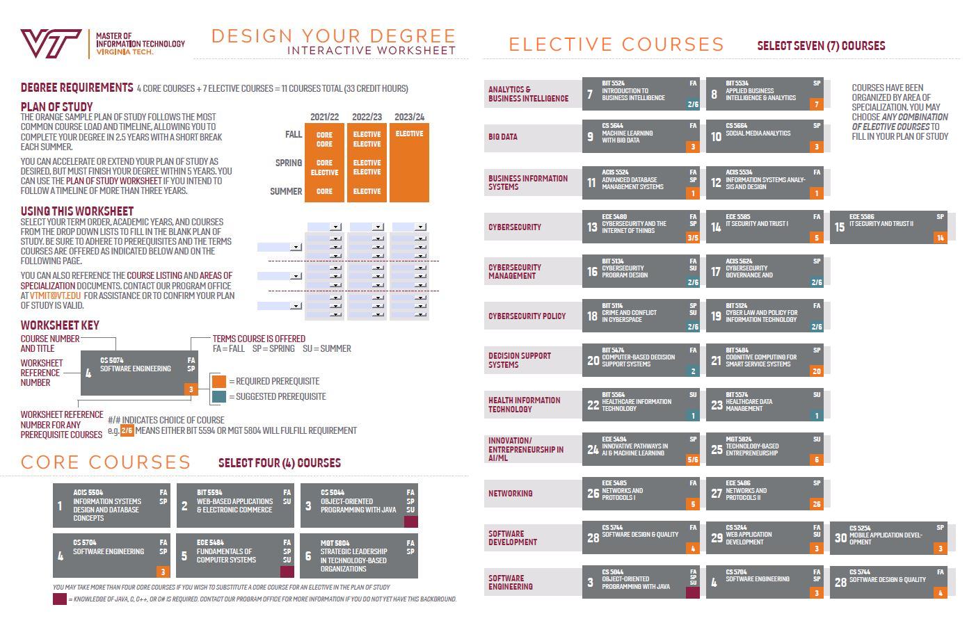 Virginia Tech Academic Calendar 2022 23.Design Your Degree Online Master Of Information Technology Virginia Tech